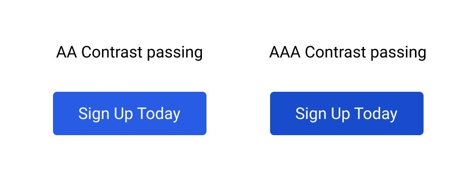 """This image shows two blue CTA buttons with white text that says """"Sign Up Today."""" The CTA button on the right passes with AA contrasting, but the CTA button on the left passes with AAA contrast. The button on the left is a slightly darker blue than the one on the right."""